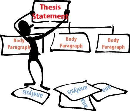 Essay Writing Services Writing, Proofreading, Editing